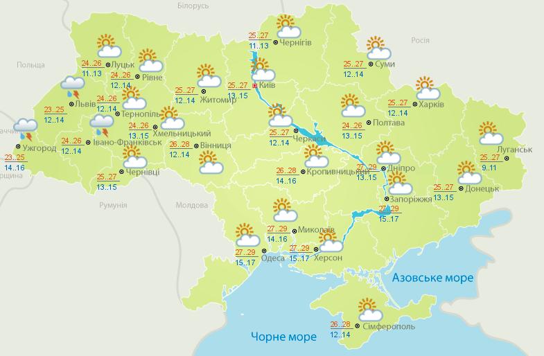 Прогноз погоди на 8 вересня.