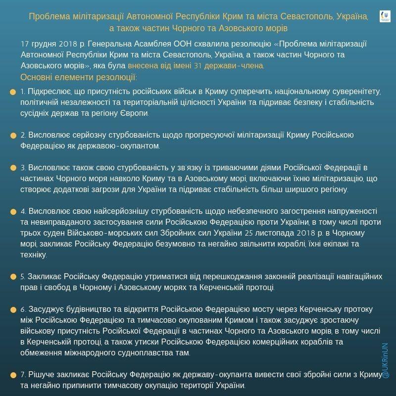 Ось що ініціювала Україна. Фото segodnya.ua.